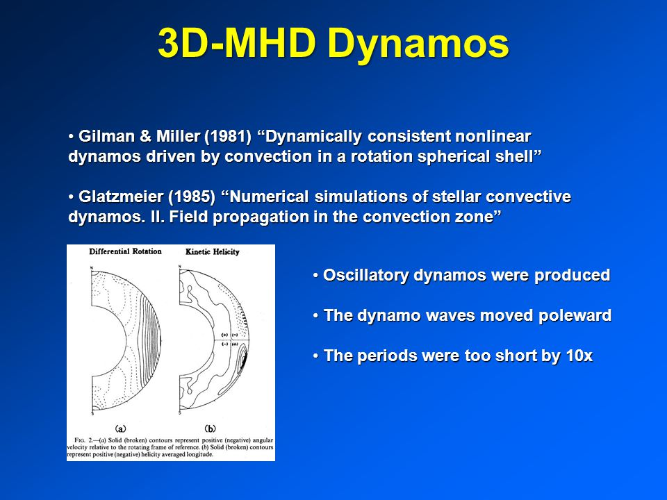 3D-MHD Dynamos Gilman & Miller (1981) Dynamically consistent nonlinear dynamos driven by convection in a rotation spherical shell