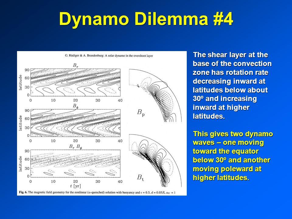 Dynamo Dilemma #4