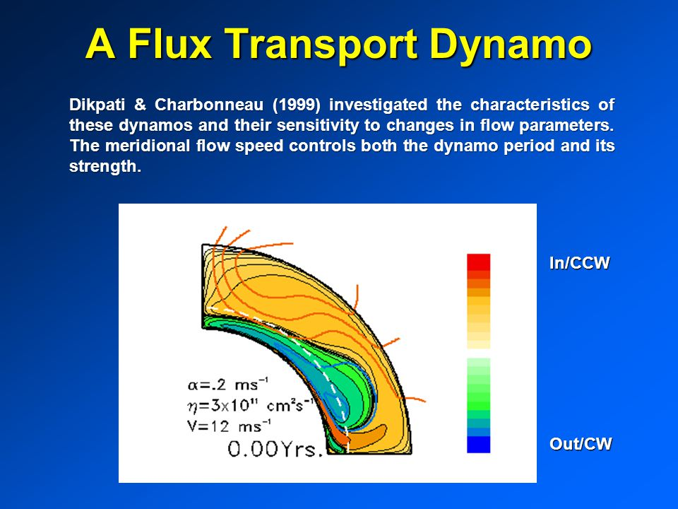 A Flux Transport Dynamo