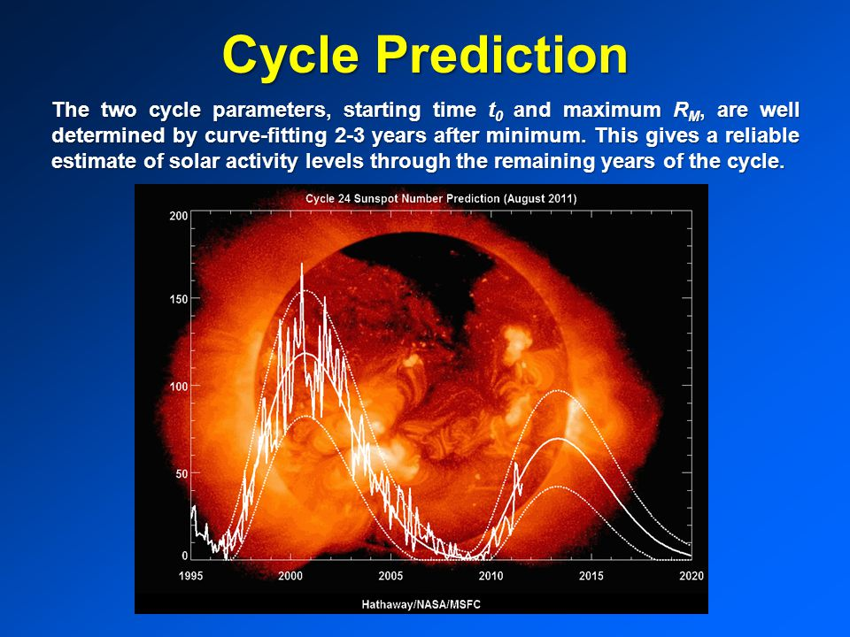 Cycle Prediction