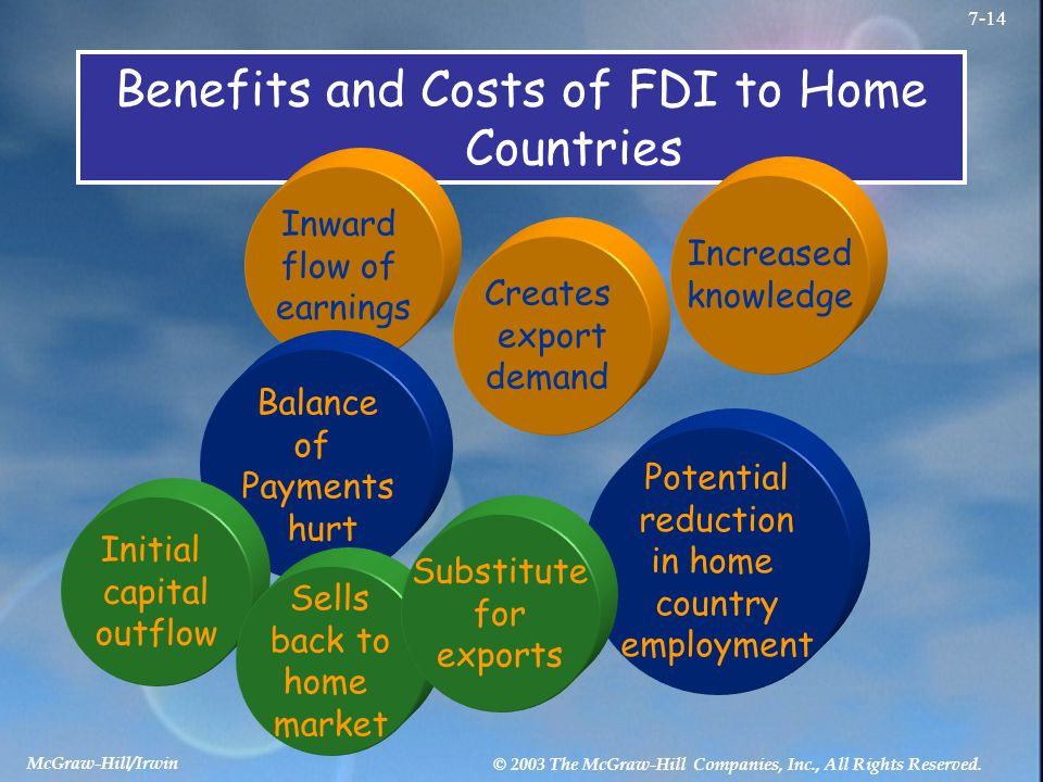 Benefits and Costs of FDI to Home Countries
