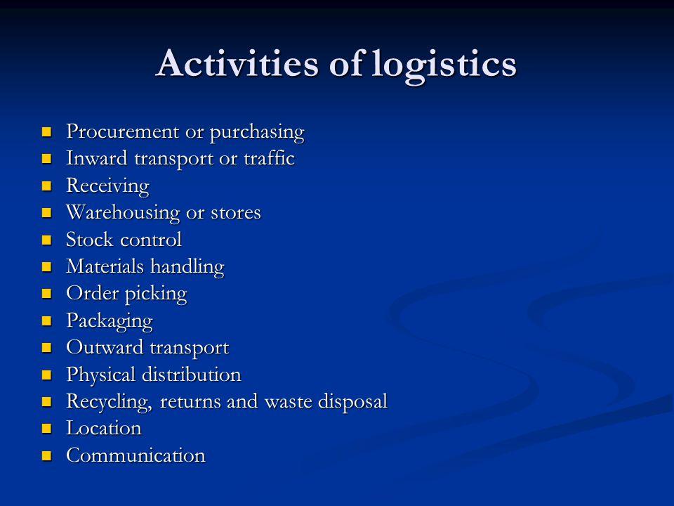 Activities of logistics