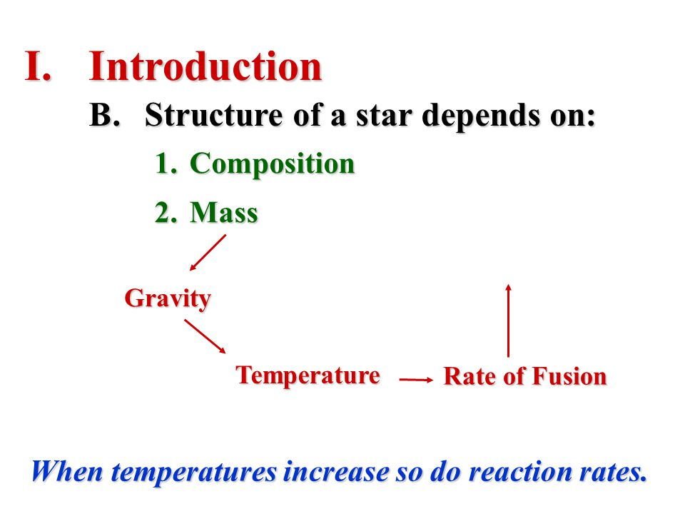 Introduction Structure of a star depends on: Composition Mass
