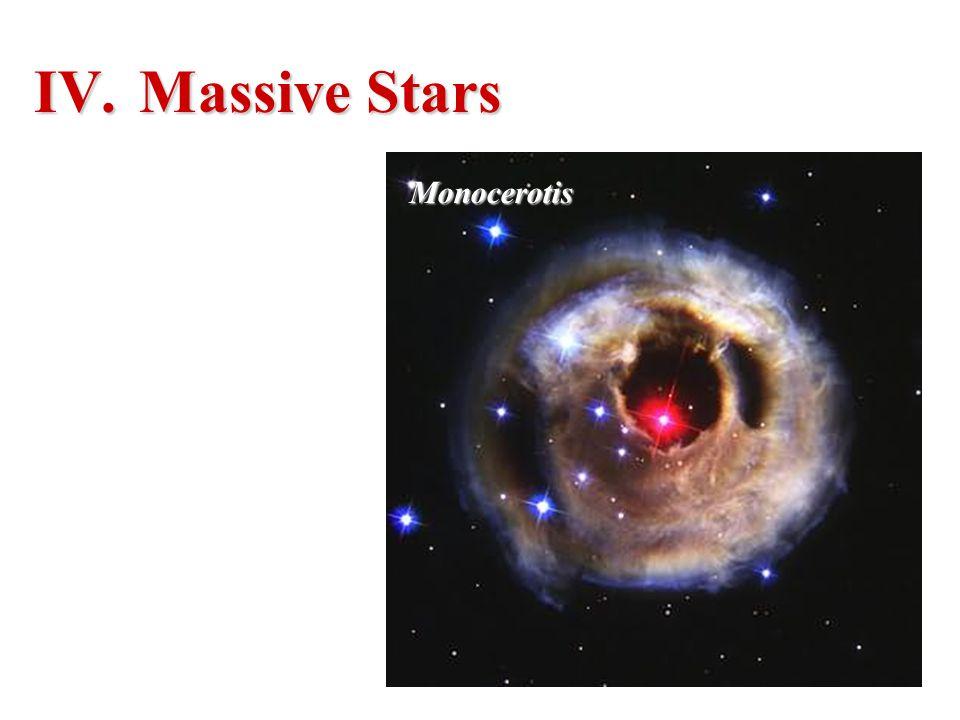 Massive Stars Monocerotis
