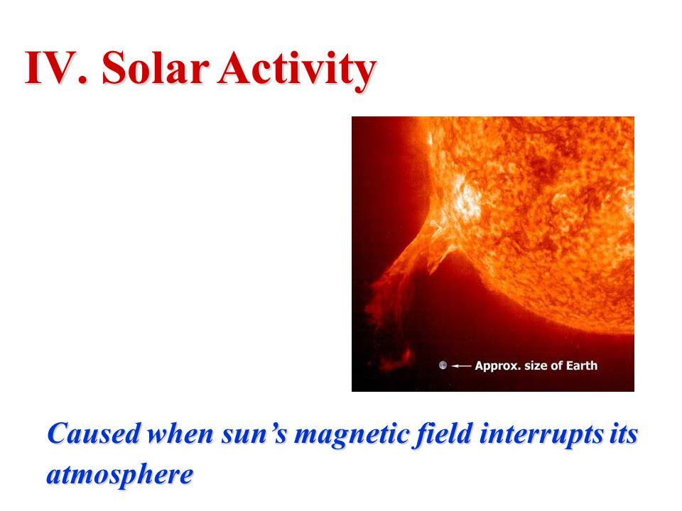 Solar Activity Caused when sun's magnetic field interrupts its atmosphere