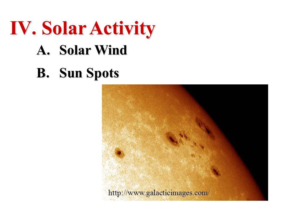 Solar Activity Solar Wind Sun Spots http://www.galacticimages.com/