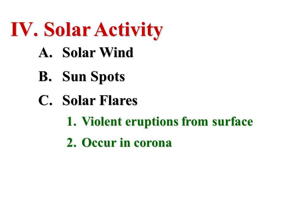 Solar Activity Solar Wind Sun Spots Solar Flares