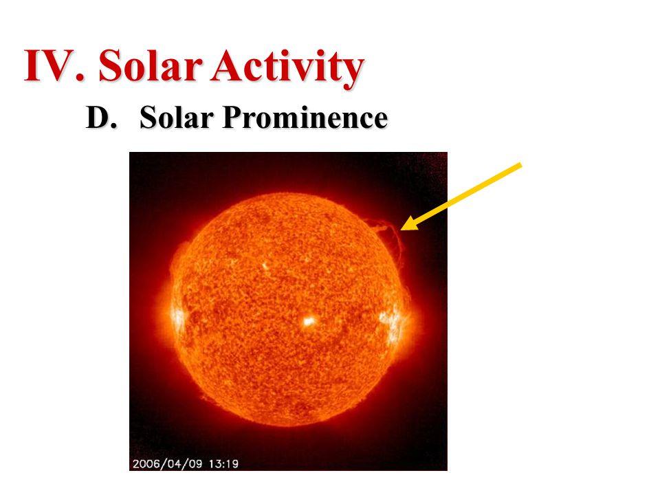 Solar Activity Solar Prominence