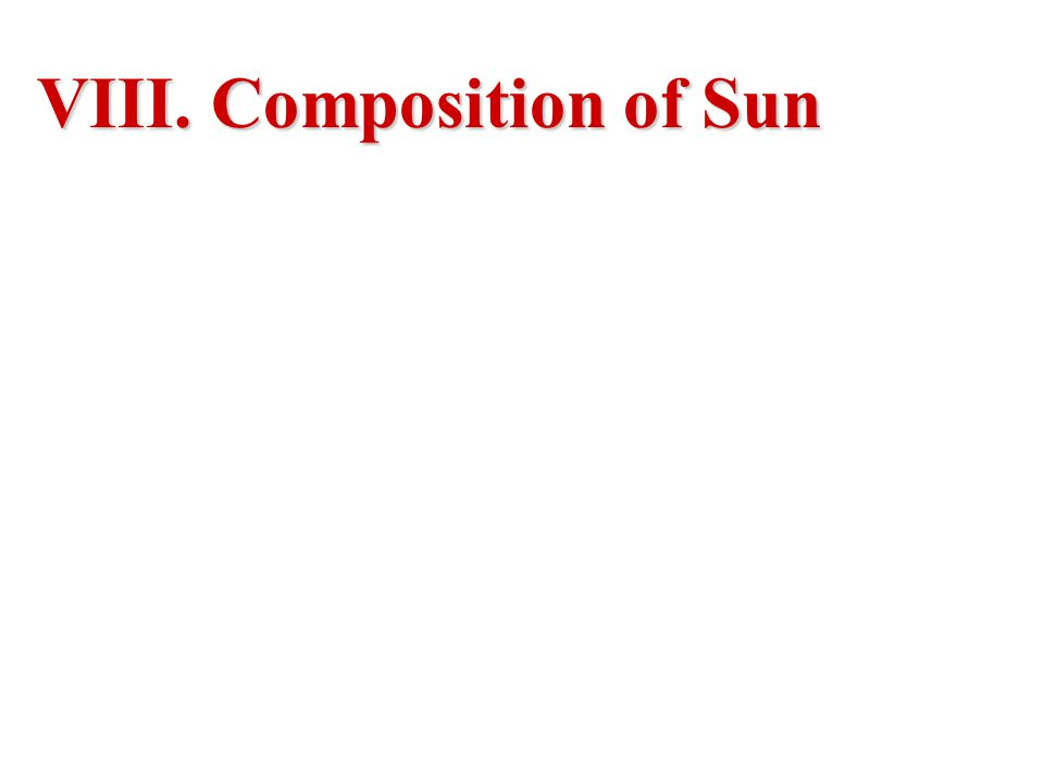 Composition of Sun