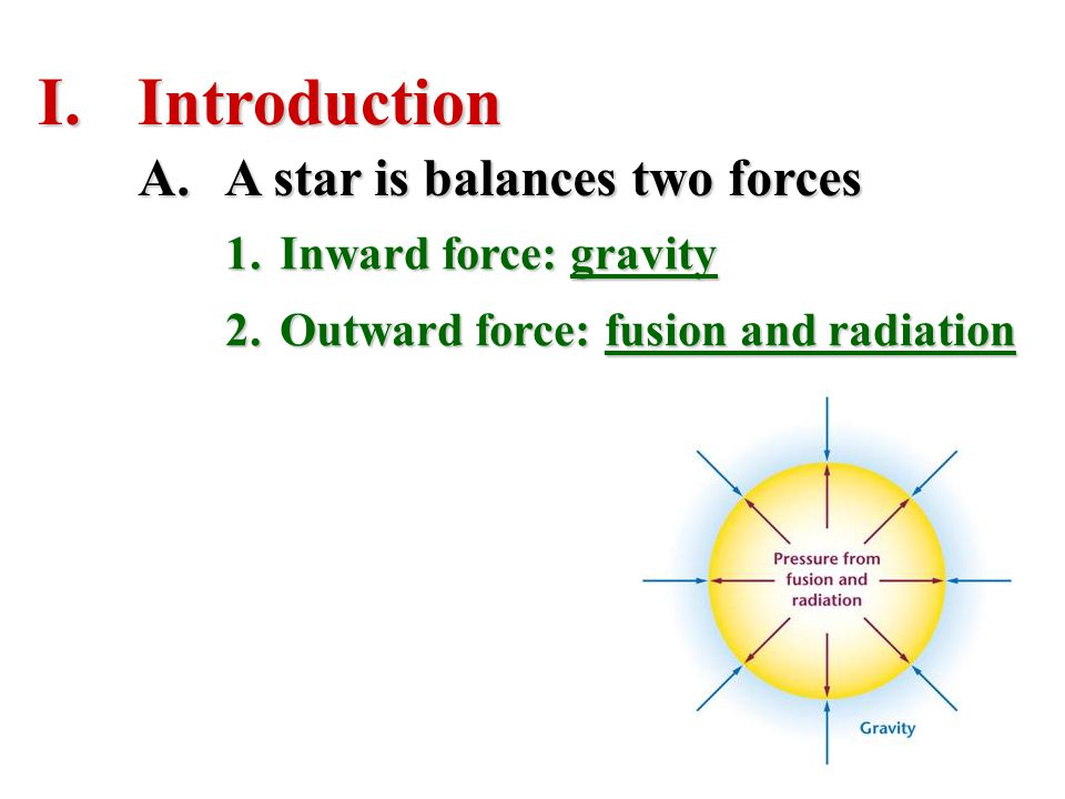 Introduction A star is balances two forces Inward force: gravity