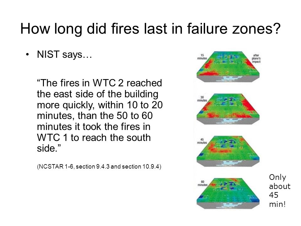 How long did fires last in failure zones