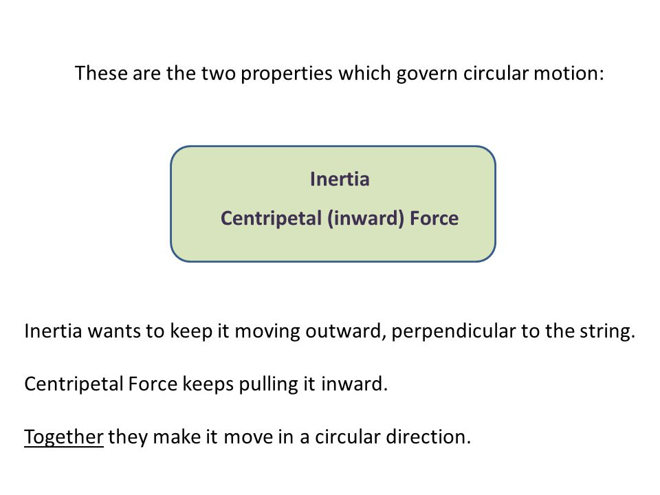 Centripetal (inward) Force