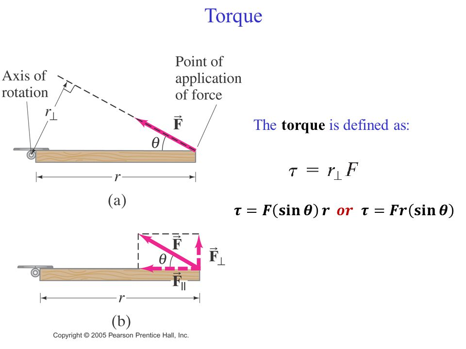 Torque The torque is defined as: 𝝉=𝑭 𝐬𝐢𝐧 𝜽 𝒓 𝒐𝒓 𝝉=𝑭𝒓 𝐬𝐢𝐧 𝜽