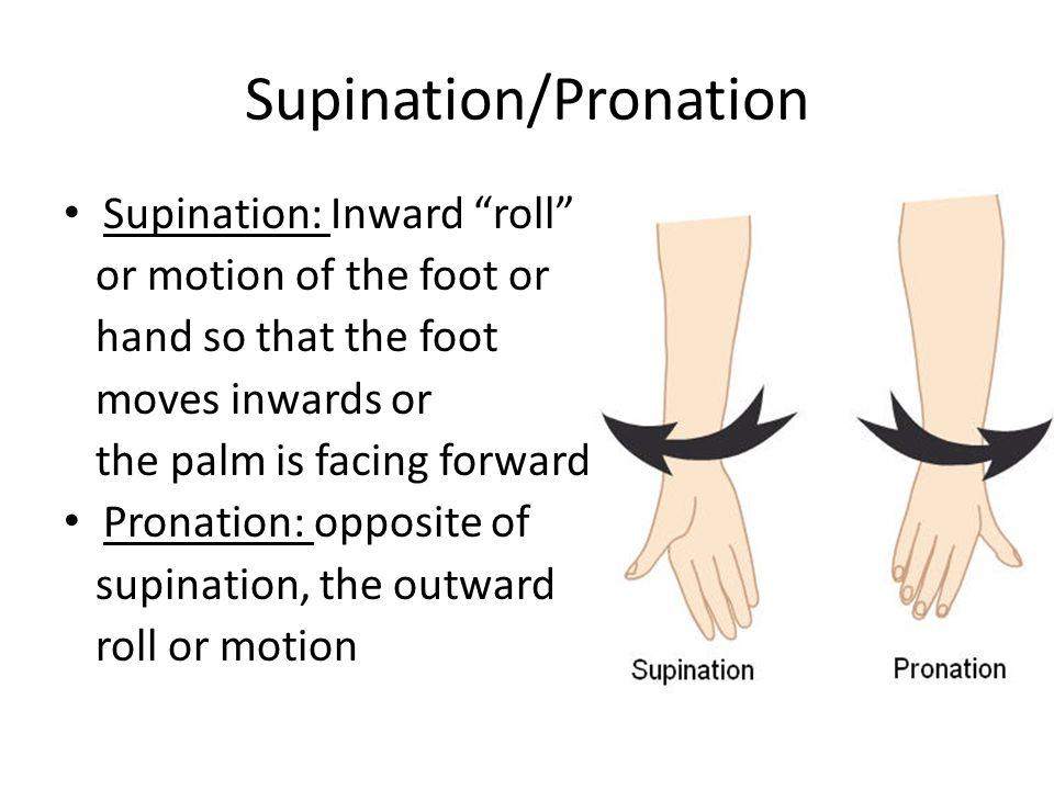 Supination/Pronation