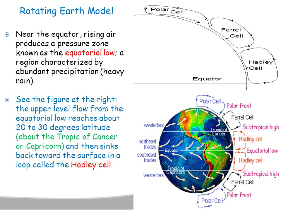 Rotating Earth Model
