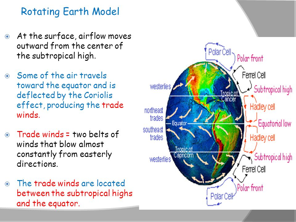 Rotating Earth Model At the surface, airflow moves outward from the center of the subtropical high.
