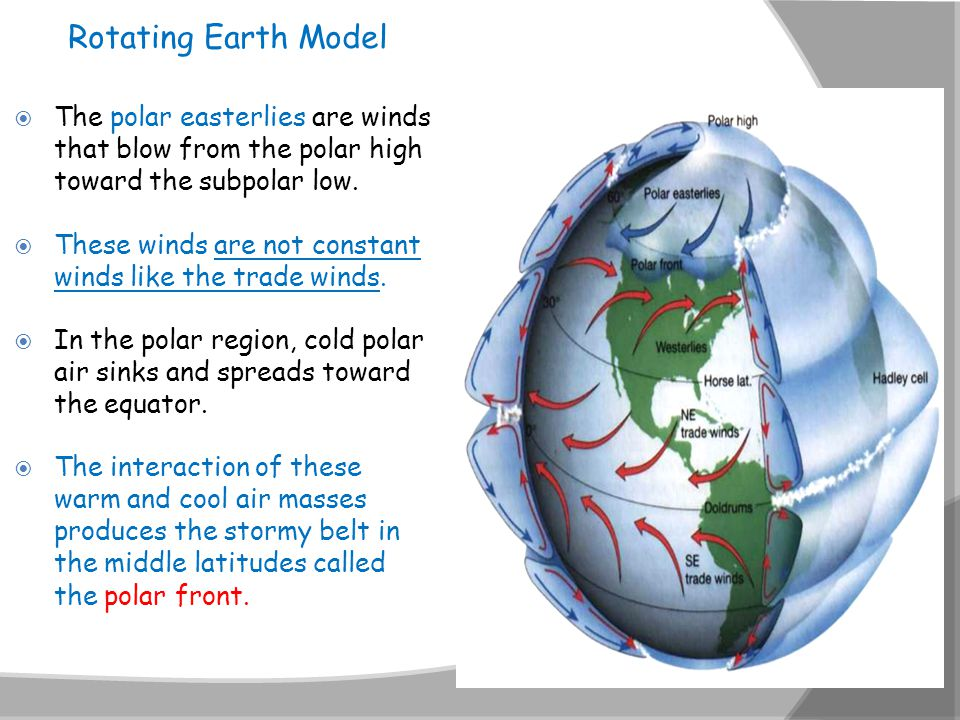 Rotating Earth Model The polar easterlies are winds that blow from the polar high toward the subpolar low.