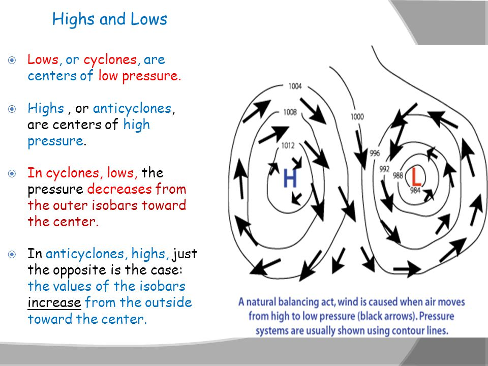Highs and Lows Lows, or cyclones, are centers of low pressure.