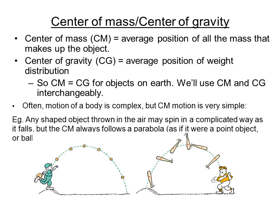 Center of mass/Center of gravity