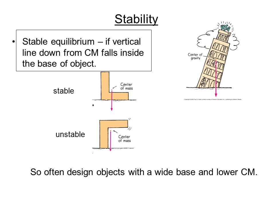 Stability Stable equilibrium – if vertical line down from CM falls inside the base of object. stable.