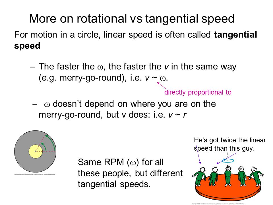 More on rotational vs tangential speed