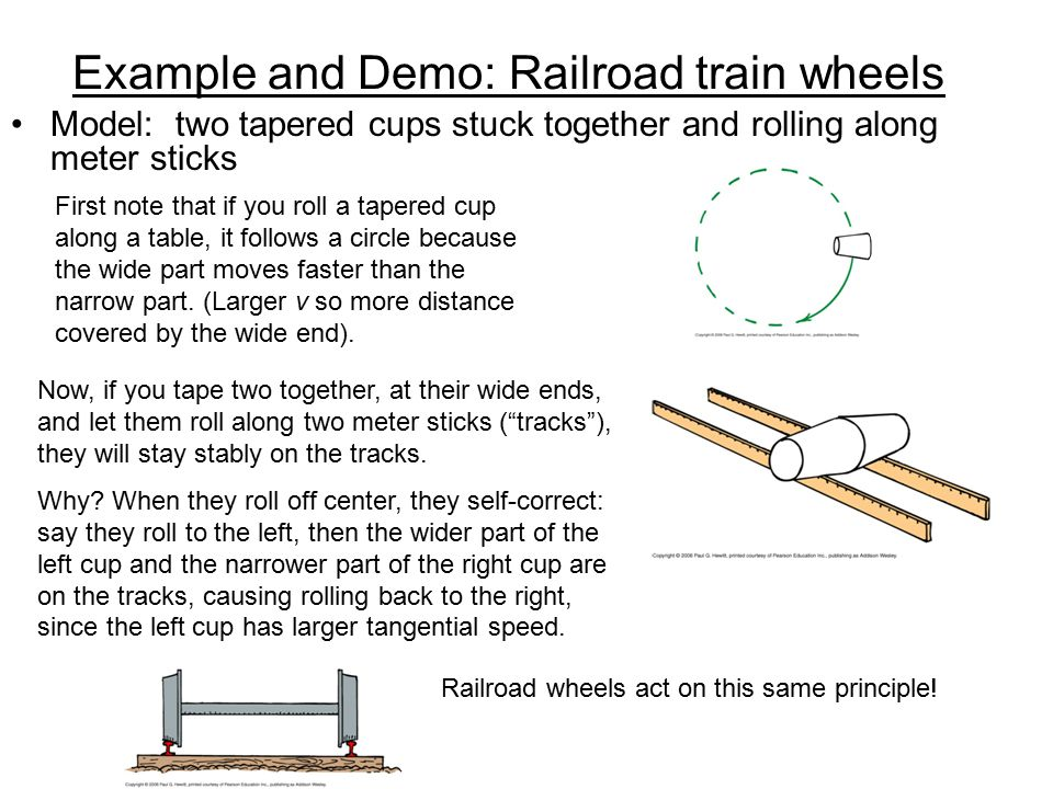 Example and Demo: Railroad train wheels