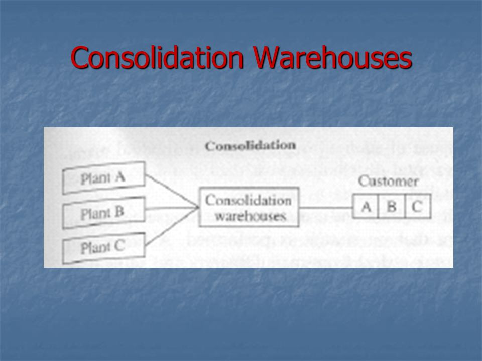 Consolidation Warehouses
