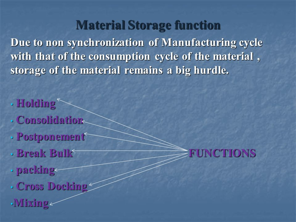 Material Storage function