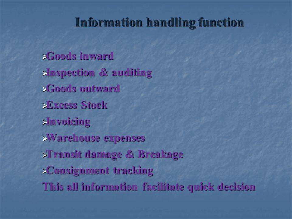 Information handling function