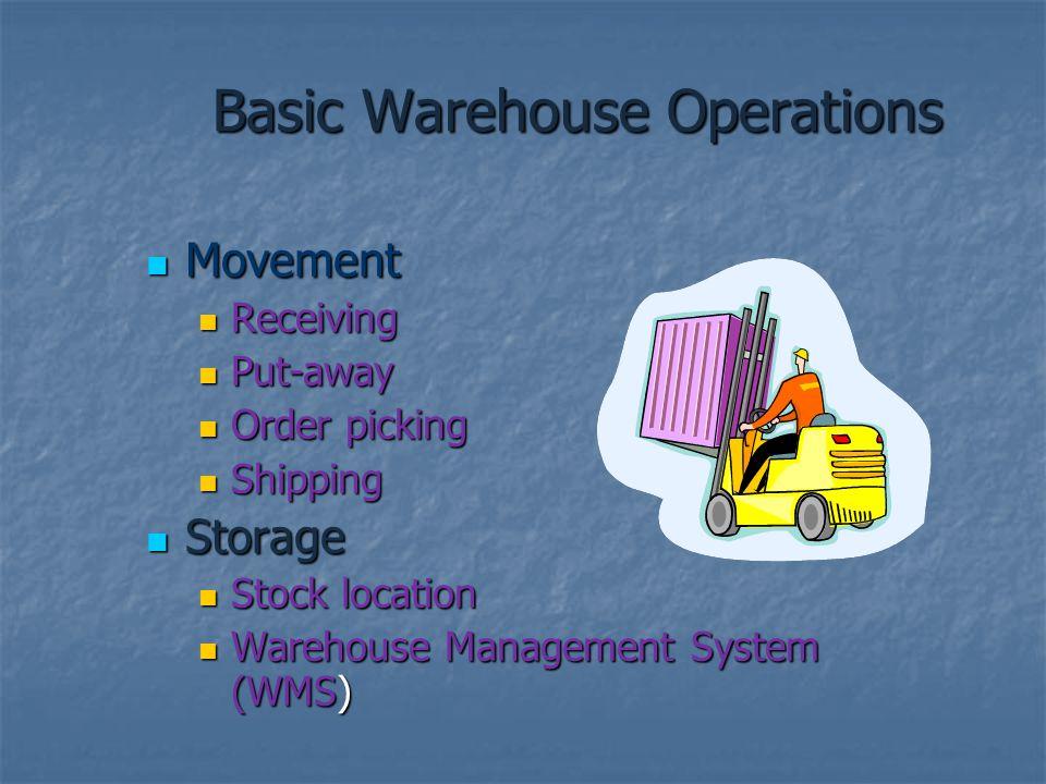 Basic Warehouse Operations