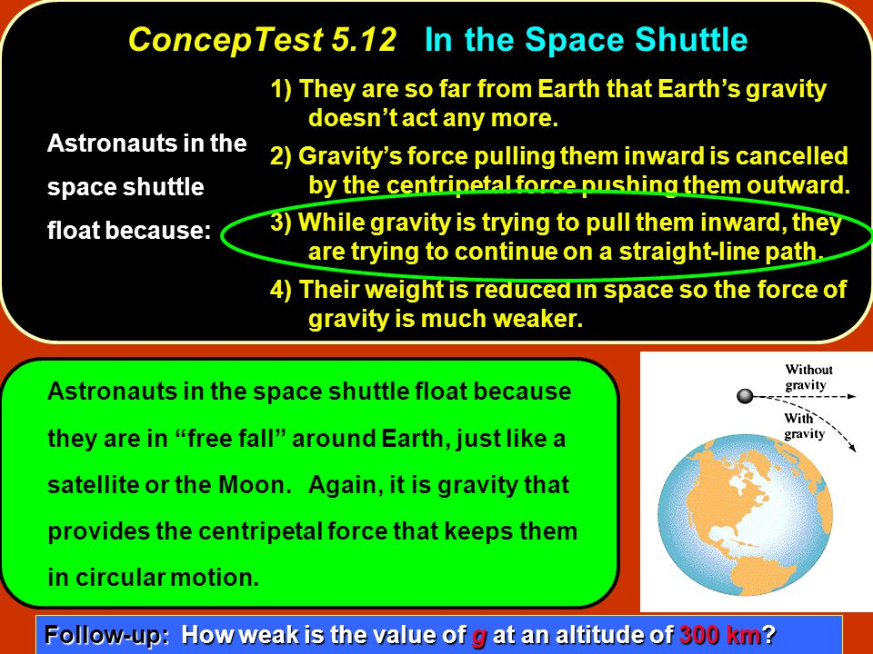 ConcepTest 5.12 In the Space Shuttle