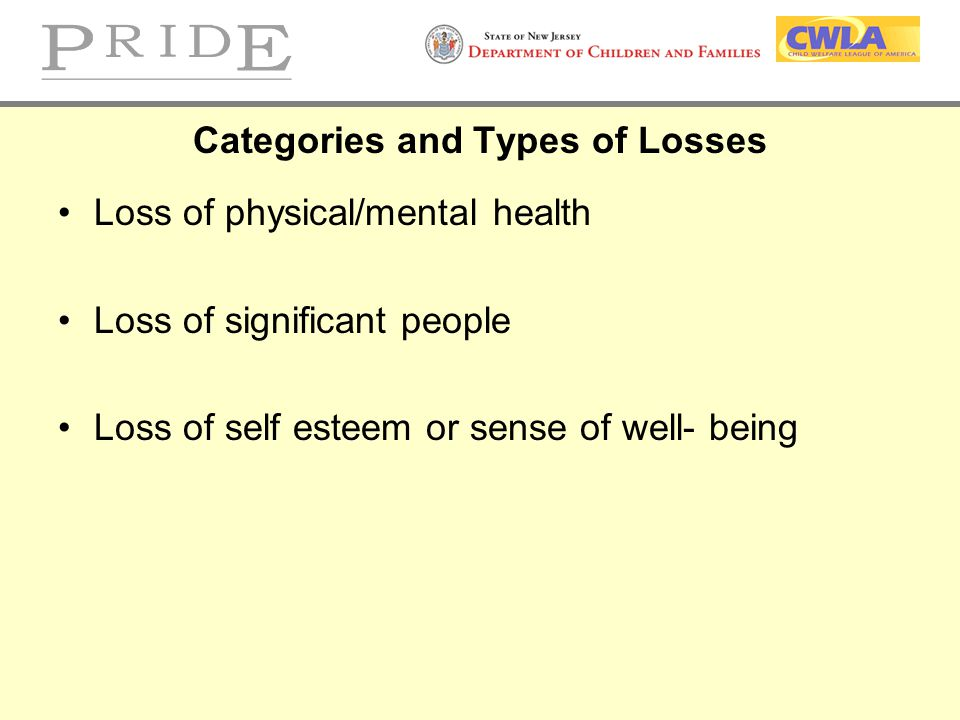 Categories and Types of Losses