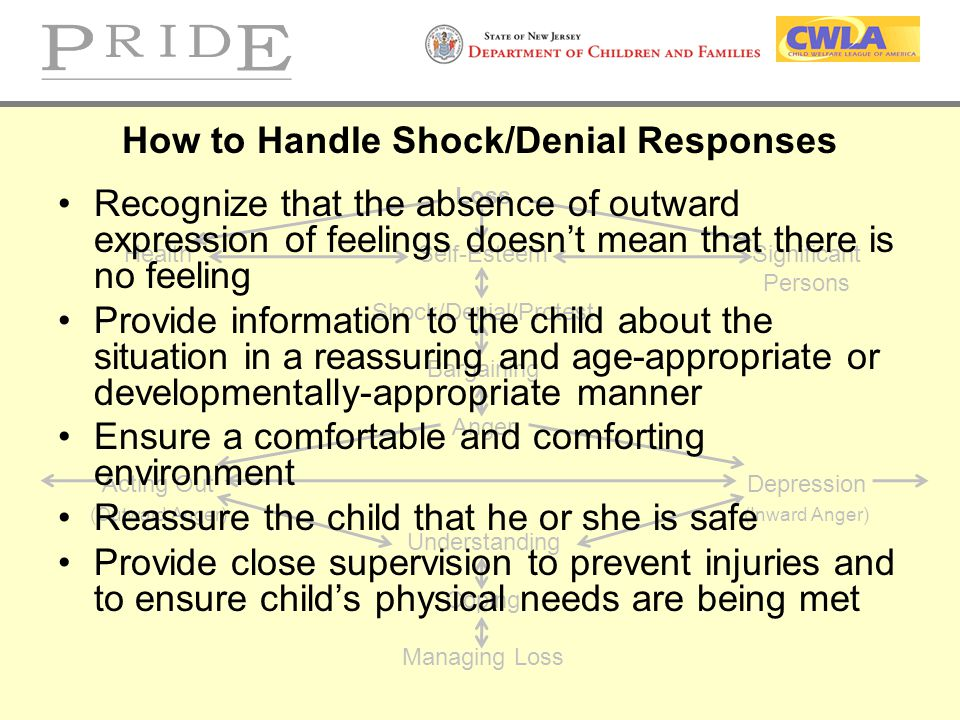 How to Handle Shock/Denial Responses