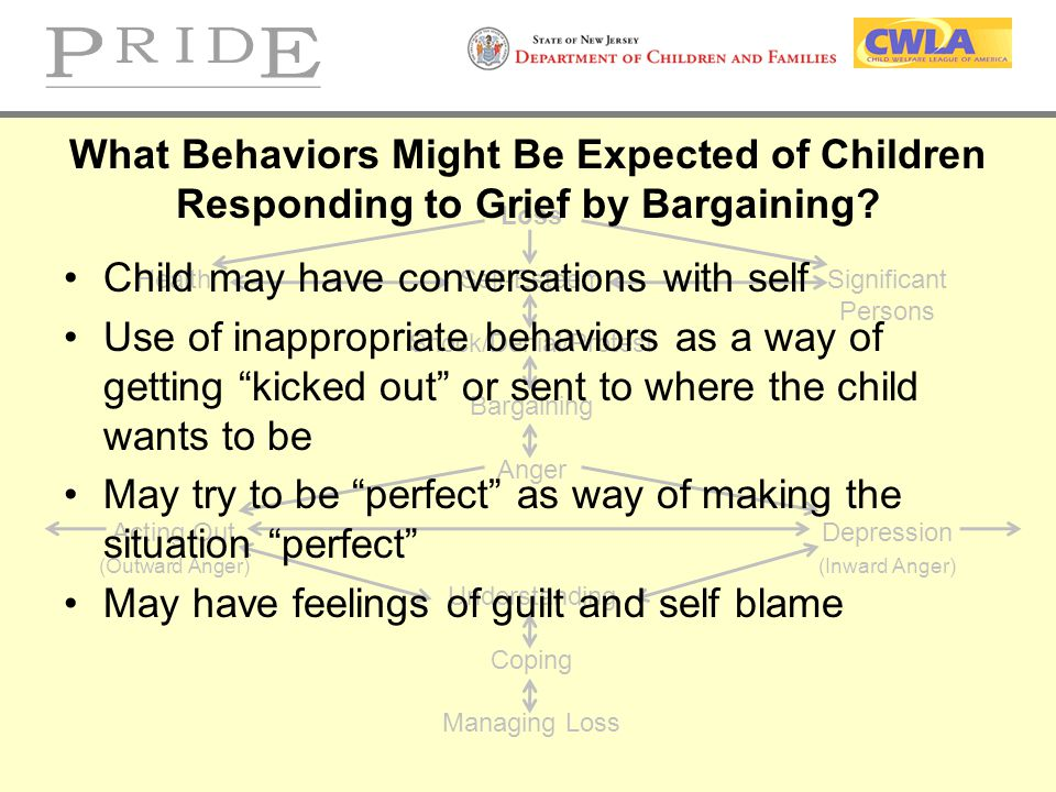 Child may have conversations with self