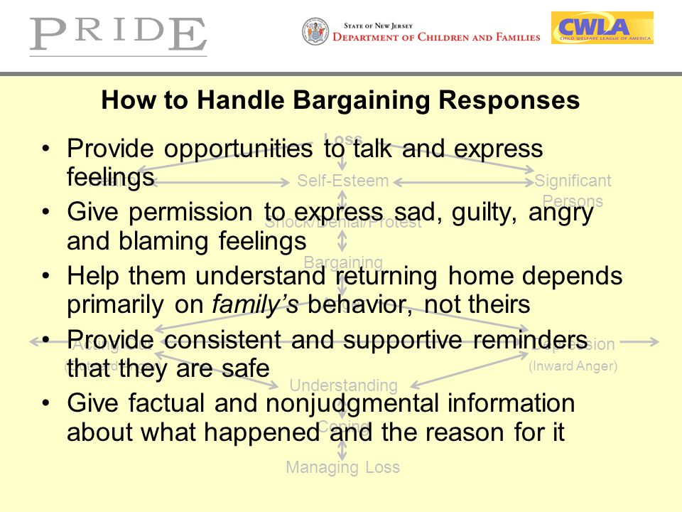 How to Handle Bargaining Responses