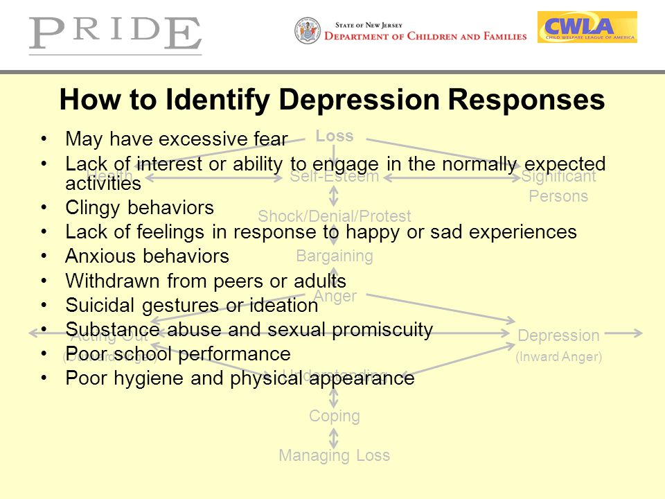How to Identify Depression Responses