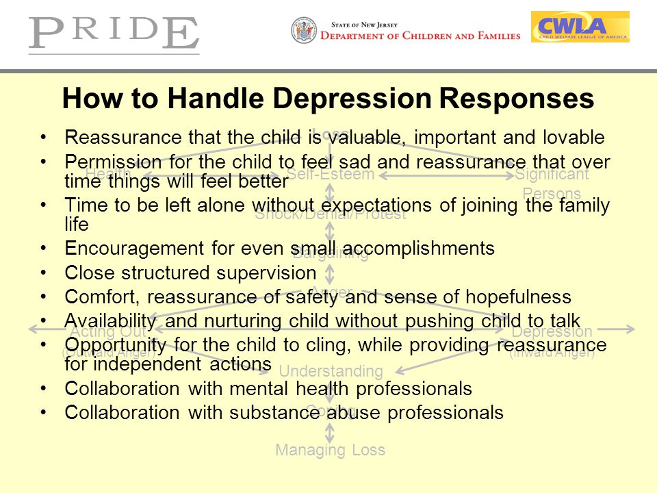 How to Handle Depression Responses