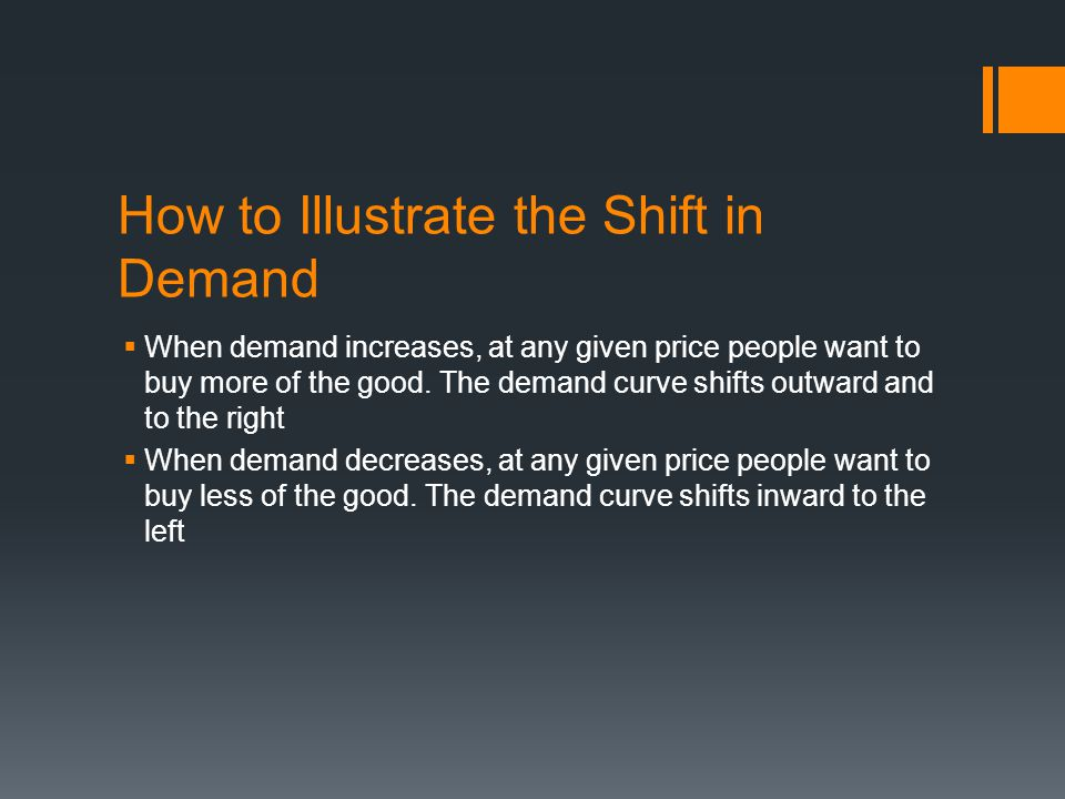 How to Illustrate the Shift in Demand