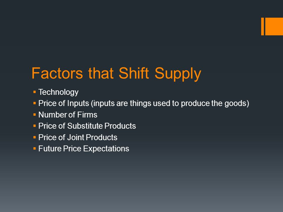 Factors that Shift Supply