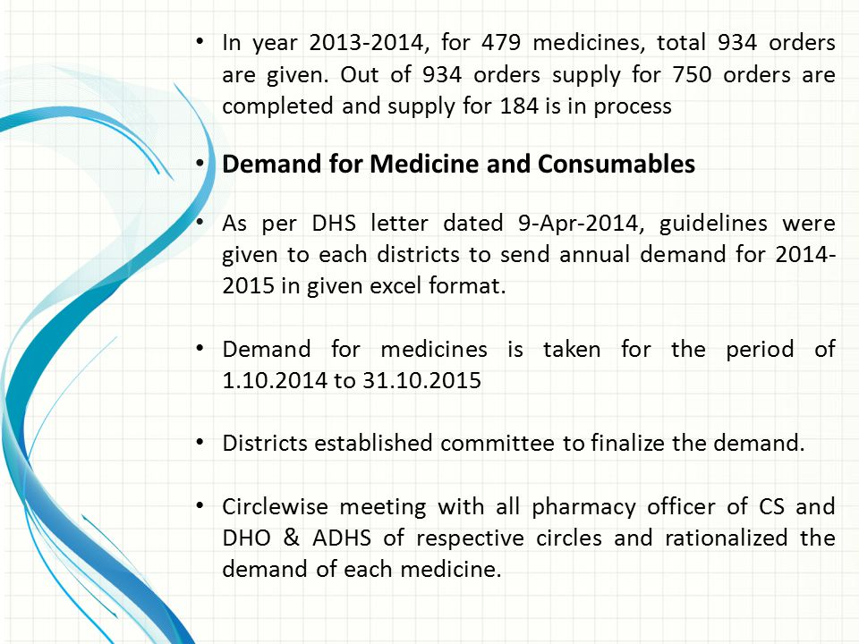 Demand for Medicine and Consumables