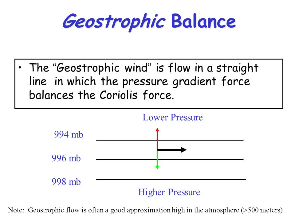 Geostrophic Balance The Geostrophic wind is flow in a straight line in which the pressure gradient force balances the Coriolis force.