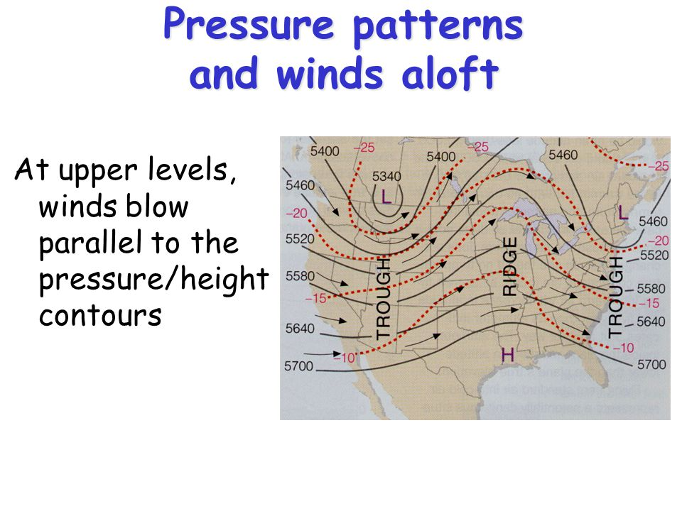 Pressure patterns and winds aloft