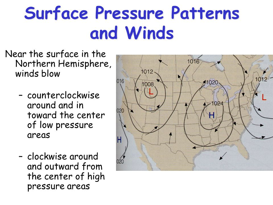 Surface Pressure Patterns and Winds