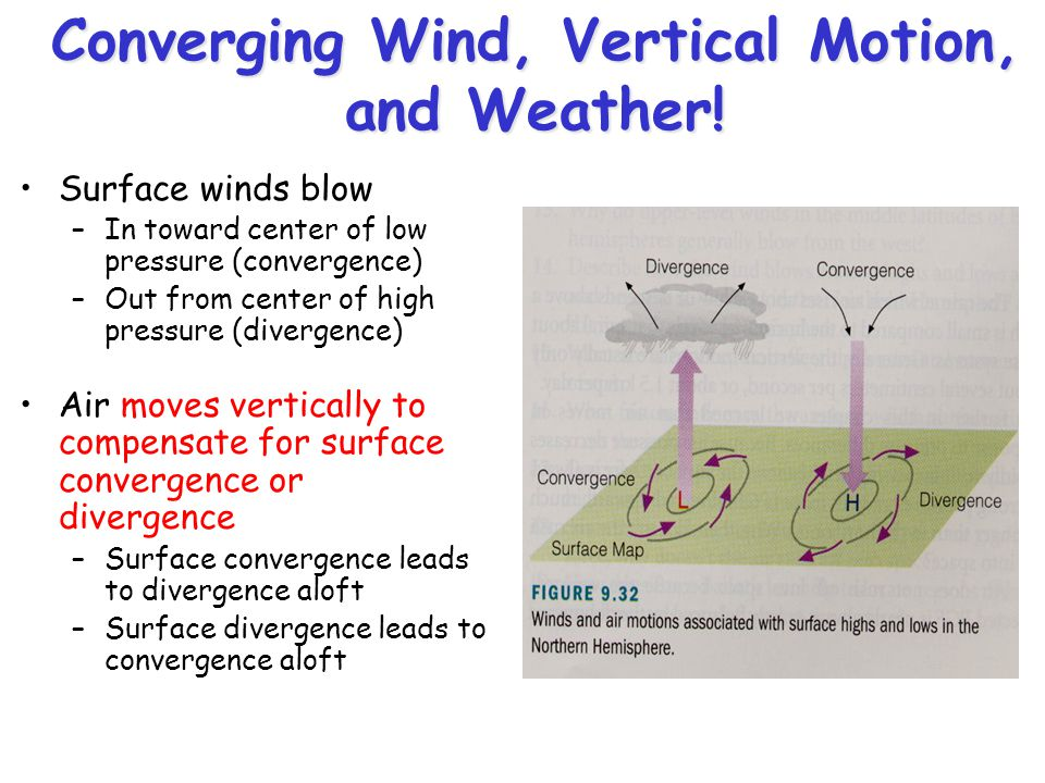 Converging Wind, Vertical Motion, and Weather!