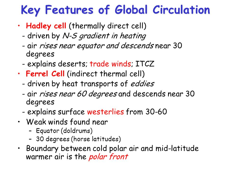 Key Features of Global Circulation