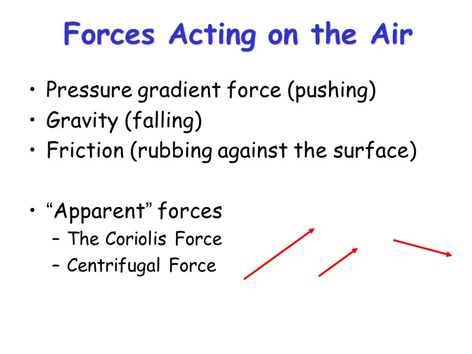 Forces Acting on the Air