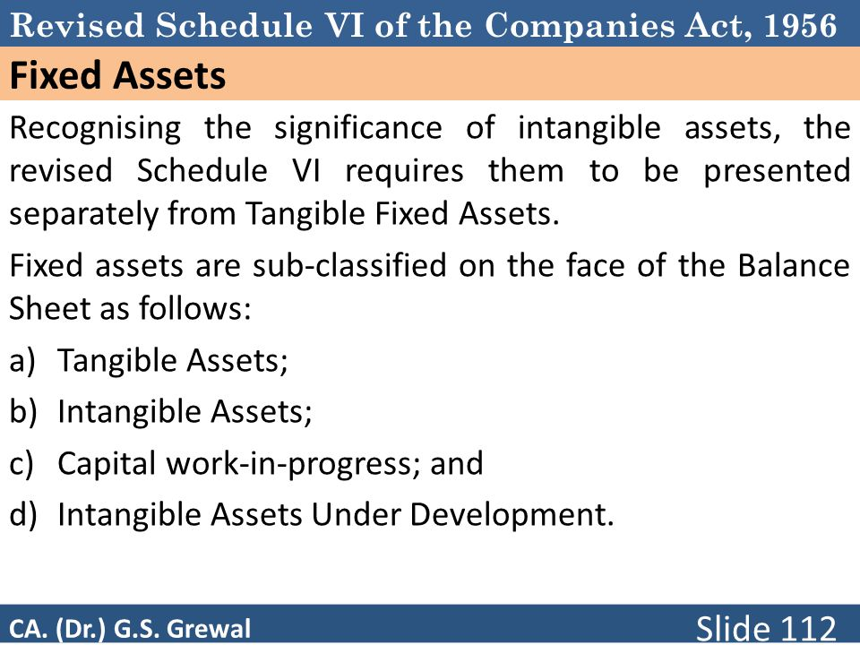 Schedule VI Fixed Assets.