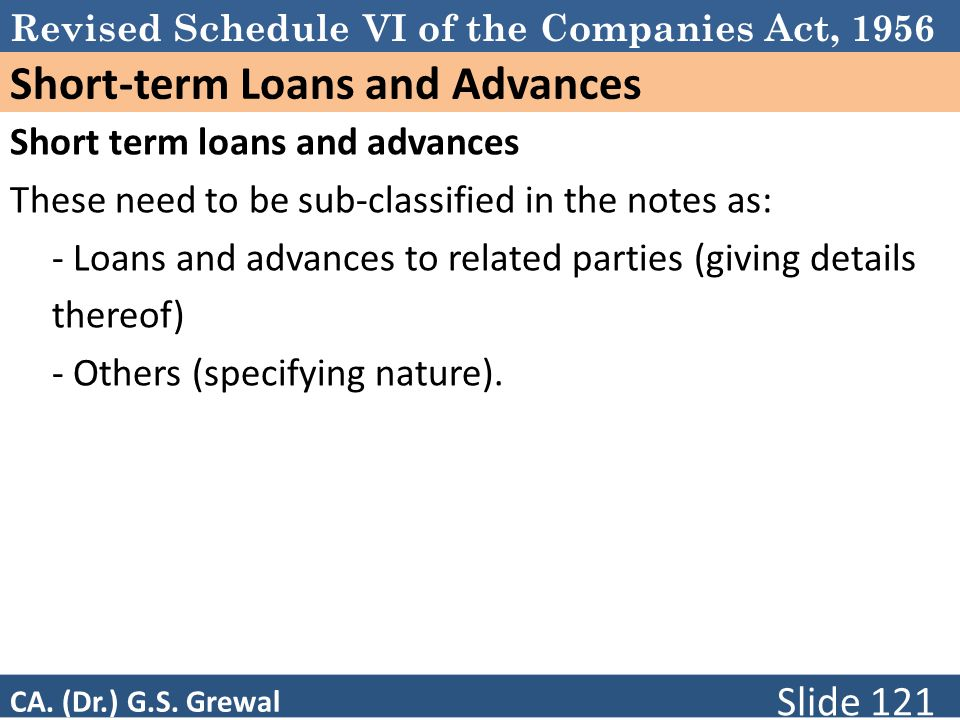 Short-term Loans and Advances