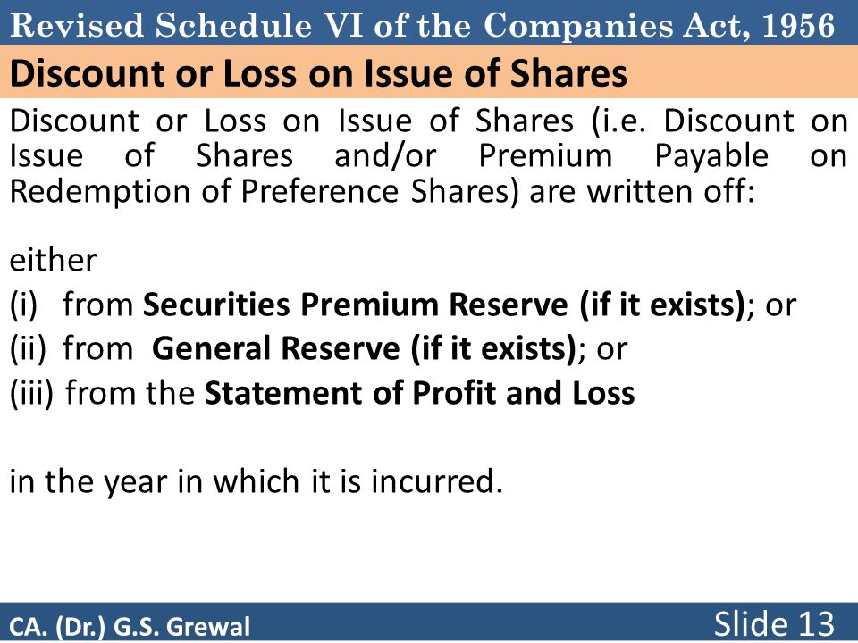 Discount or Loss on Issue of Shares