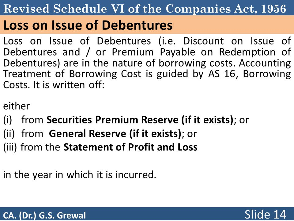 Loss on Issue of Debentures